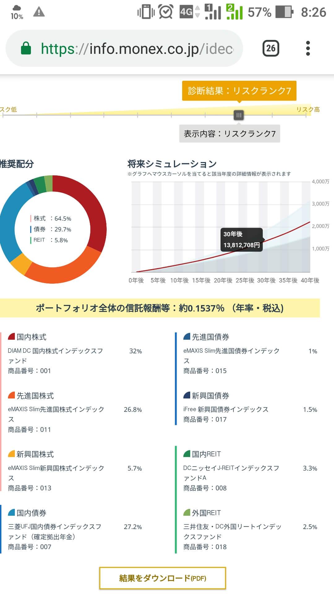 マネックス証券ロボアドバイザーポートフォリオ