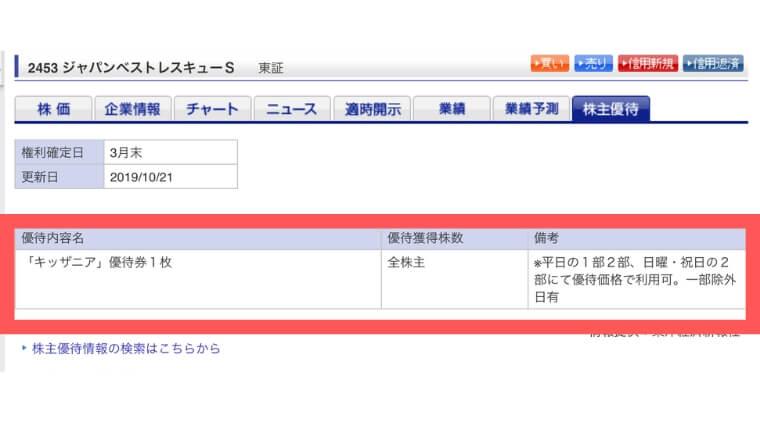 ジャパンベストレスキューシステムの端株優待(楽天証券より引用)