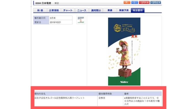 日本電産の端株優待(楽天証券より引用)