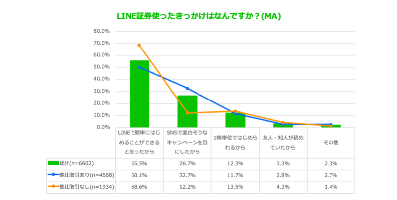 LINE公式サイトより引用