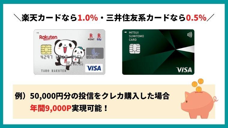 三井住友ナンバーレスカードで投資信託積立
